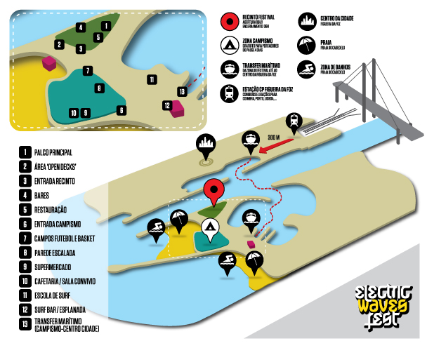 Mapa recinto Electric Waves Fest
