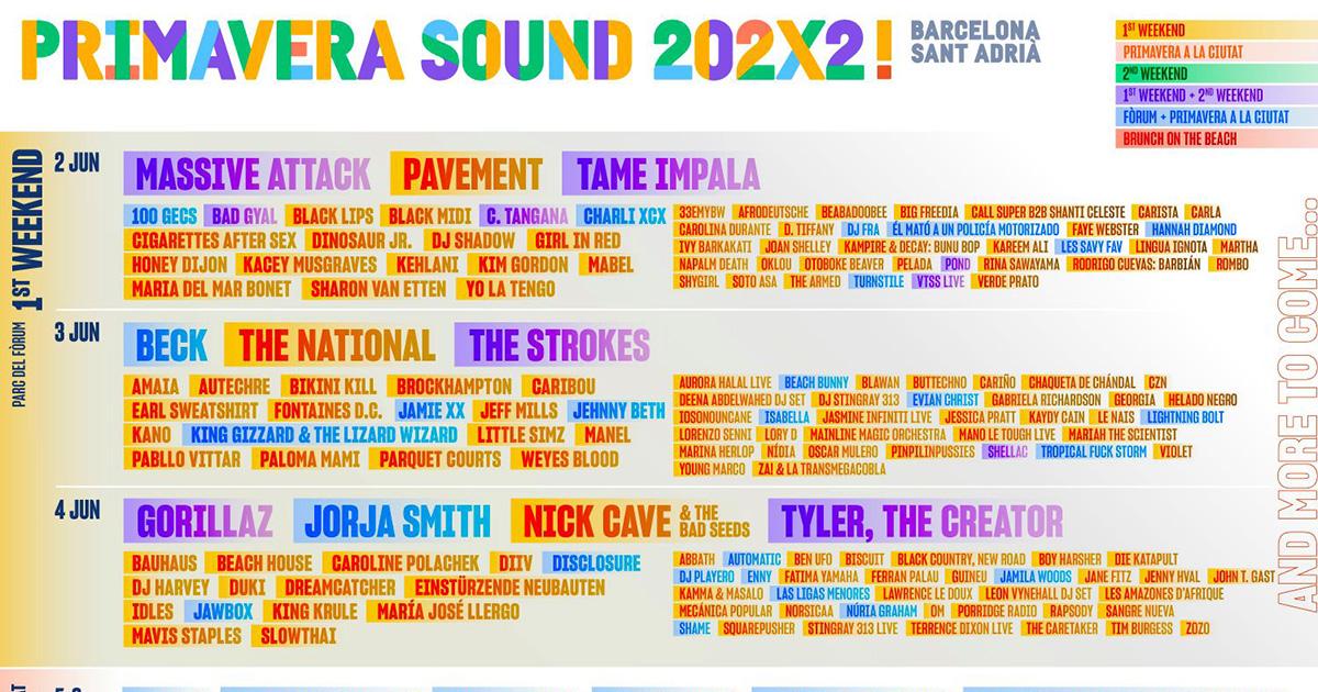 Já é conhecido (parte do) cartaz do Primavera Sound 2022